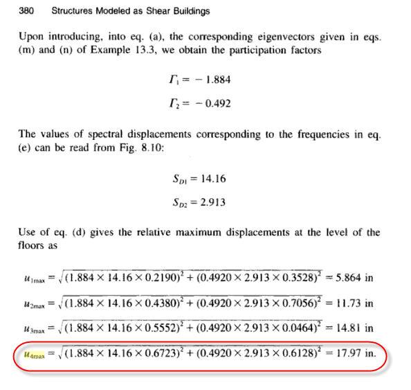 U4max-Formel